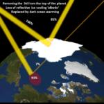 Arctic_albedo_web