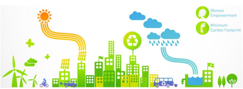 CSR - Hamarosan nem a pénzügyi jelentések lesznek a legfontosabb mutatói egy cégnek - ClimeNews