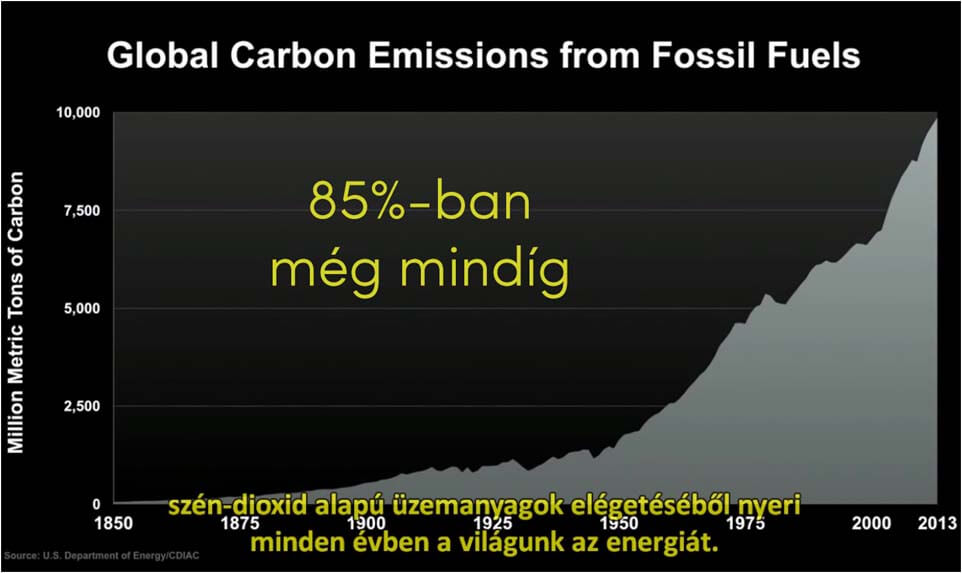 85%-ban fosszilis - A Trump körüli valóság - ClimeNews - Hírportál