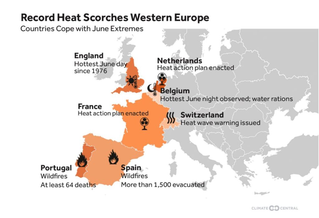 A klímaváltozás szerepet játszott Európa forró júniusában - ClimeNews