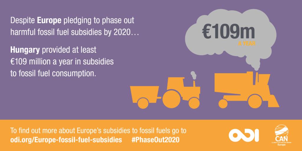 Európa még mindig a fosszilis energiát támogatja - ClimeNews - Hírportál