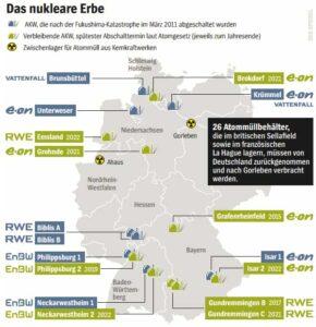 Európai Bíróság: jogszerű a németek nukleáris különadója - ClimeNews