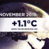 Novemberi klímajelentés | ClimeNews